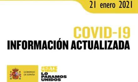 Estado de situación del COVID-19 según el Gobierno